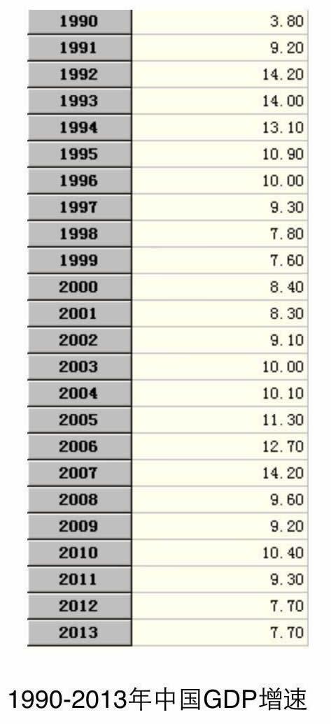 年亚洲gdp增长率多少_这个国家比浙江还小,比俄罗斯还发达,中国人却经常嘲笑它